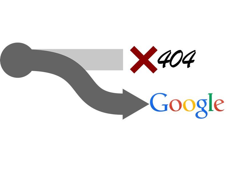 Comment rediriger des pages et des publications sur WordPress (erreur de page 404 non trouvée)